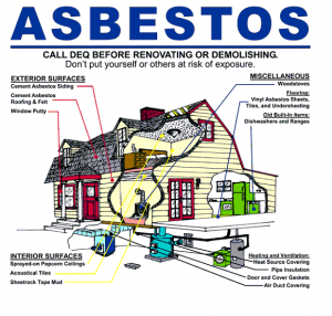 Asbestos and lead paint health risks for home buyers for What are the dangers of lead paint